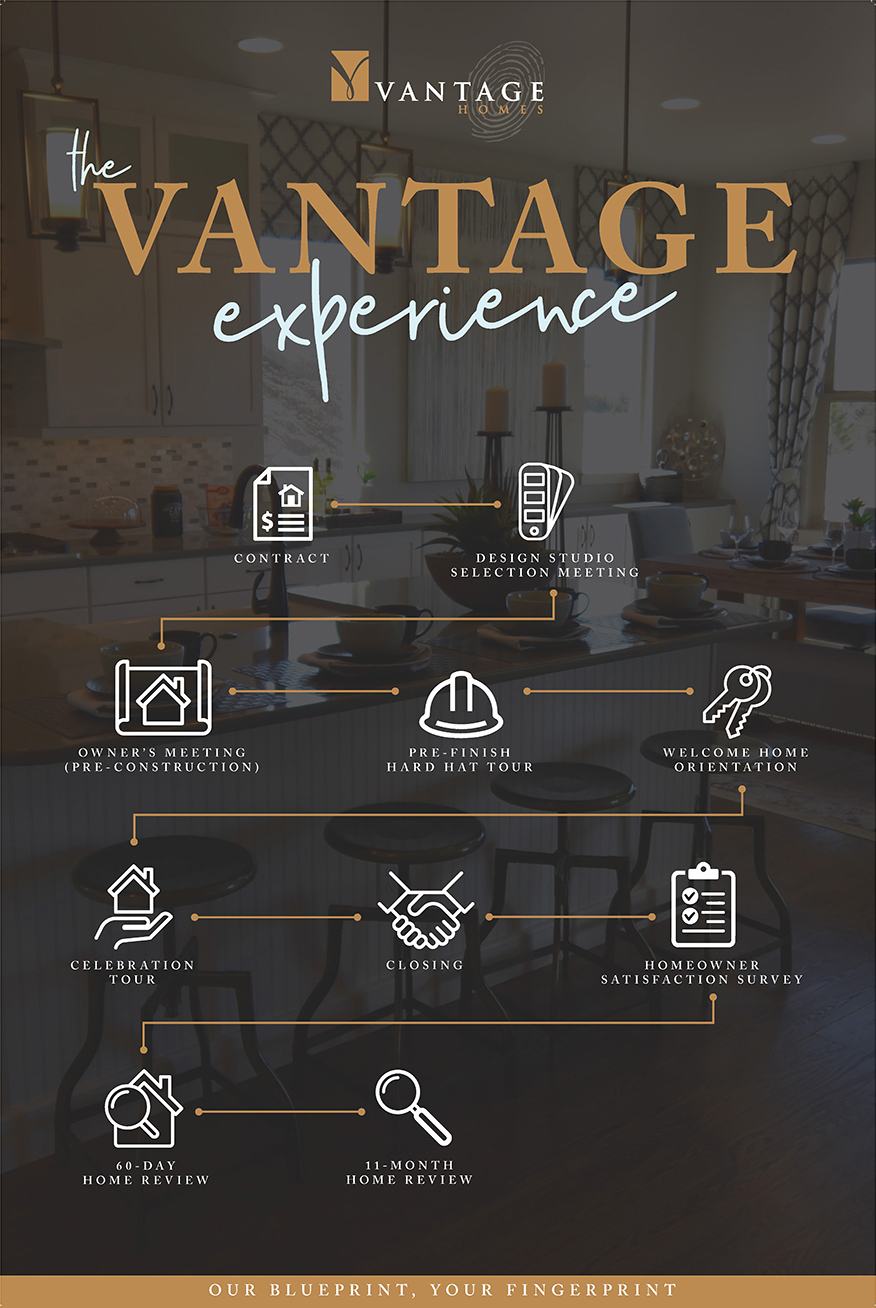 Vantage Homes Experience